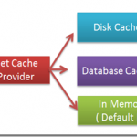 Selecting Cache Provider On the Fly in ASP.NET