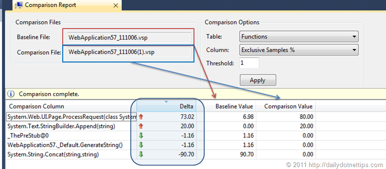 how to change null value in visual studio report