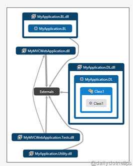 Search in Dependency Diagram for a Visual Studio Solution Exploring View