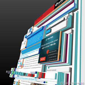 3D View of Web Site Daily Tips