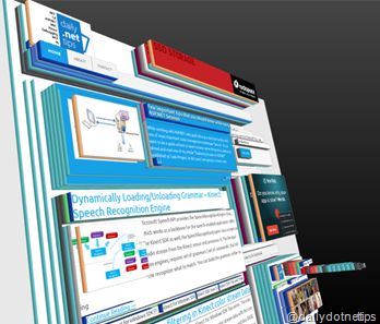 3D View of Web Site