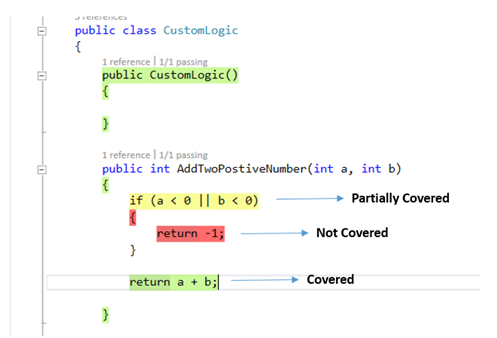Customize Code Coverage Color