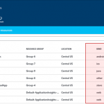 Easily recognize the Type of your Application Insights inside Azure Portal