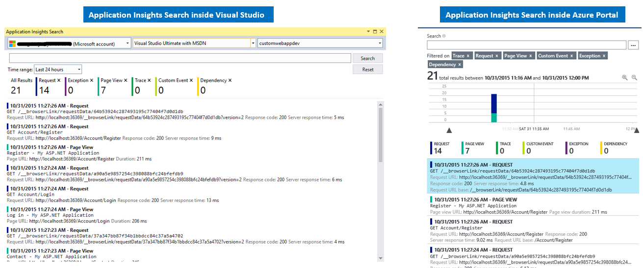 Application Insights Search in Visual Studio and Azure Portal