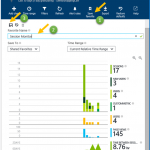Save and share your Application Insights results for quick access