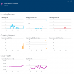 Live Application Metrics from Application Insights – Live Stream Metrics